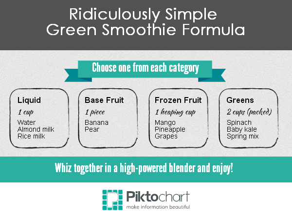 Ridiculously Simple Green Smoothie Recipe_resized