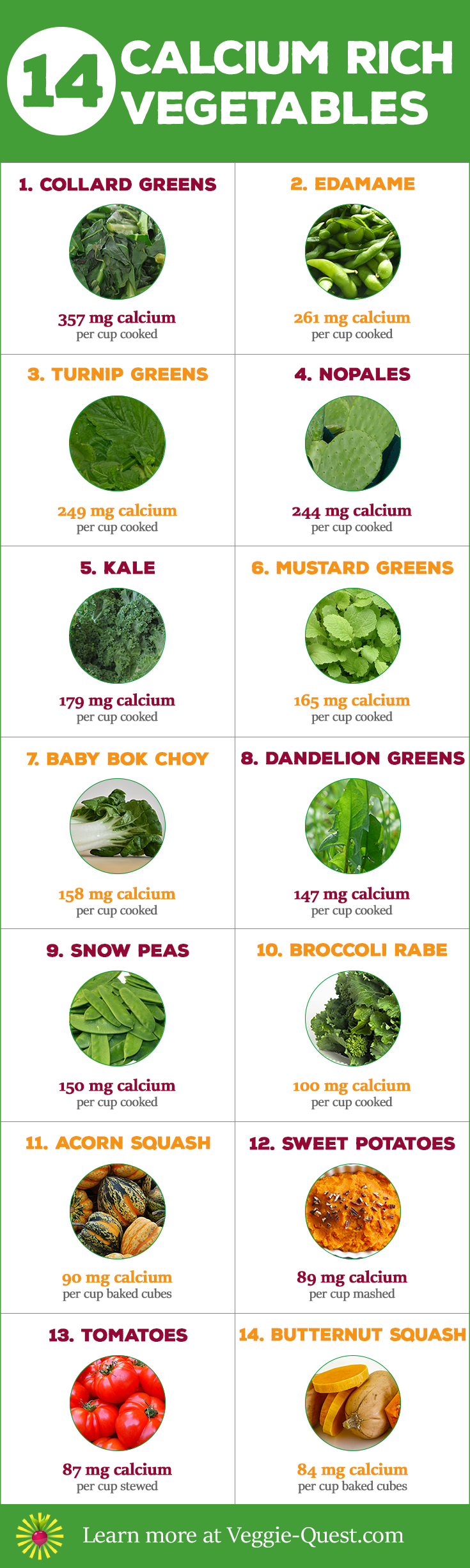 Vegetables Contain Calcium 14 calcium rich vegetables getting dairyfree calcium is easy with these 14 calcium rich vegetables which one will workwithnaturefo